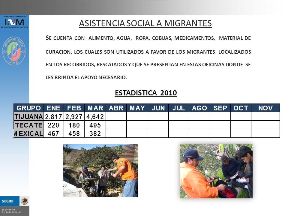 ASISTENCIA SOCIAL A MIGRANTES