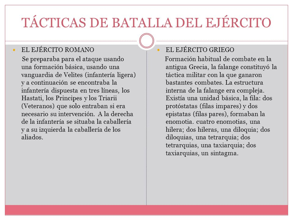 TÁCTICAS DE BATALLA DEL EJÉRCITO