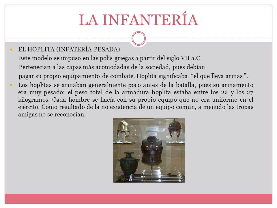 LA INFANTERÍA EL HOPLITA (INFATERÍA PESADA)