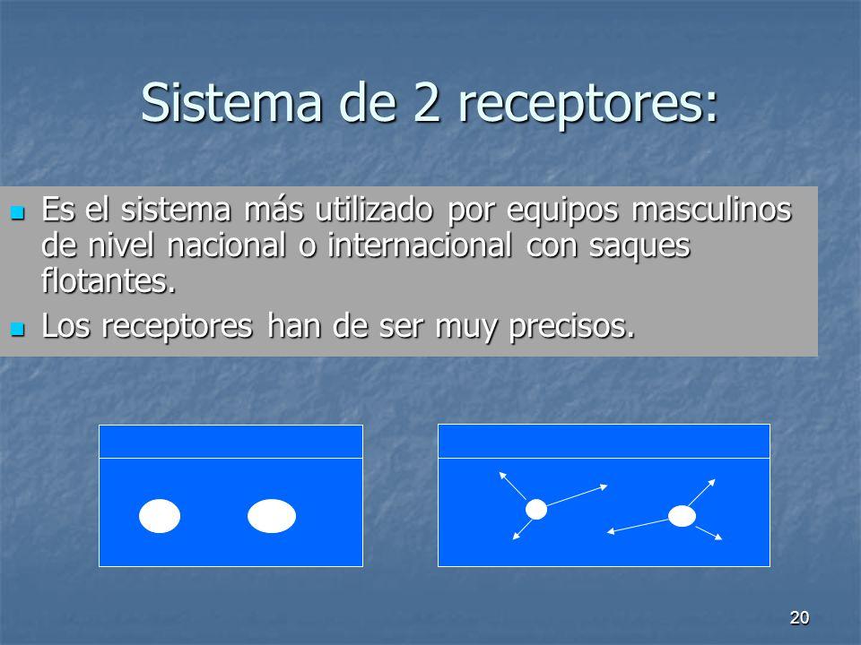Sistema de 2 receptores:
