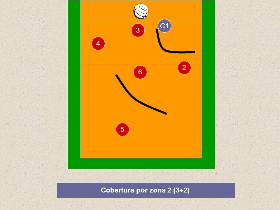 C1 3 4 2 6 5 Cobertura por zona 2 (3+2)