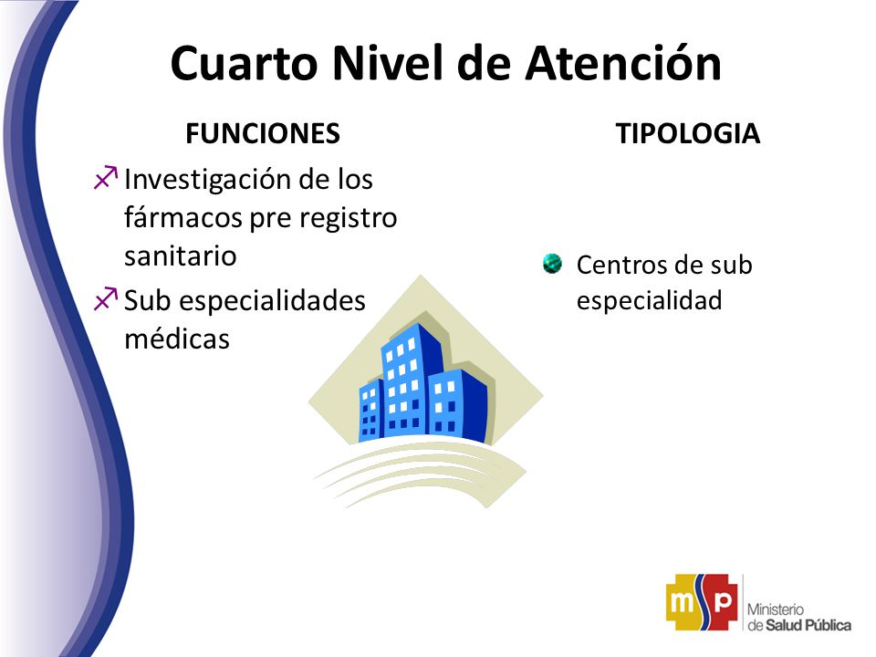 modelo de atenci n integral en salud ppt video online