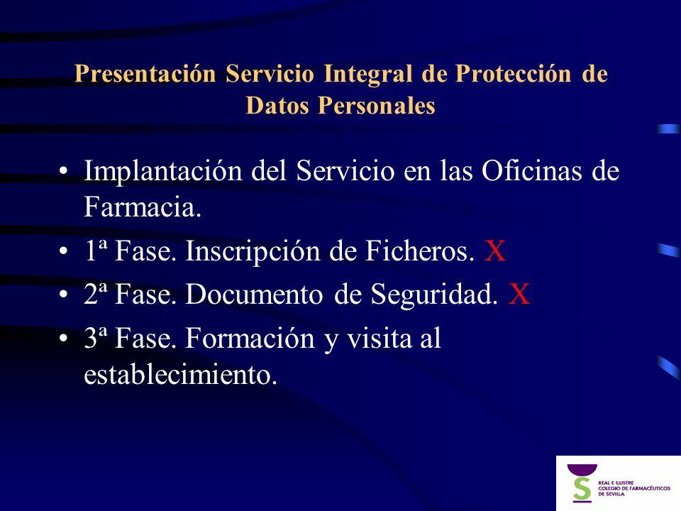 Presentaci n servicio integral de protecci n de datos for Oficina proteccion datos