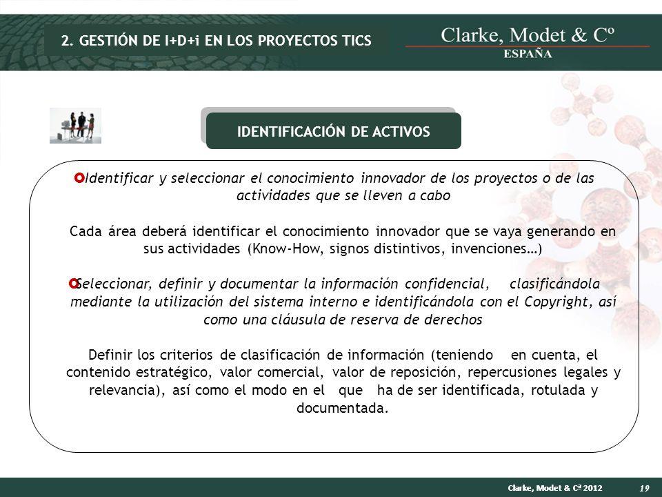 2. GESTIÓN DE I+D+i EN LOS PROYECTOS TICS IDENTIFICACIÓN DE ACTIVOS