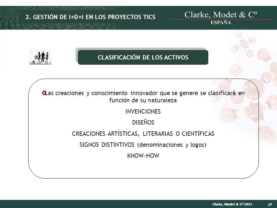 2. GESTIÓN DE I+D+i EN LOS PROYECTOS TICS CLASIFICACIÓN DE LOS ACTIVOS