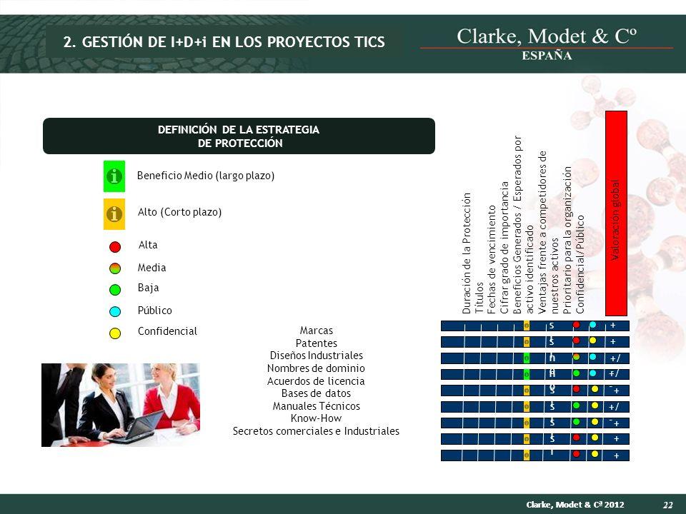 2. GESTIÓN DE I+D+i EN LOS PROYECTOS TICS DEFINICIÓN DE LA ESTRATEGIA