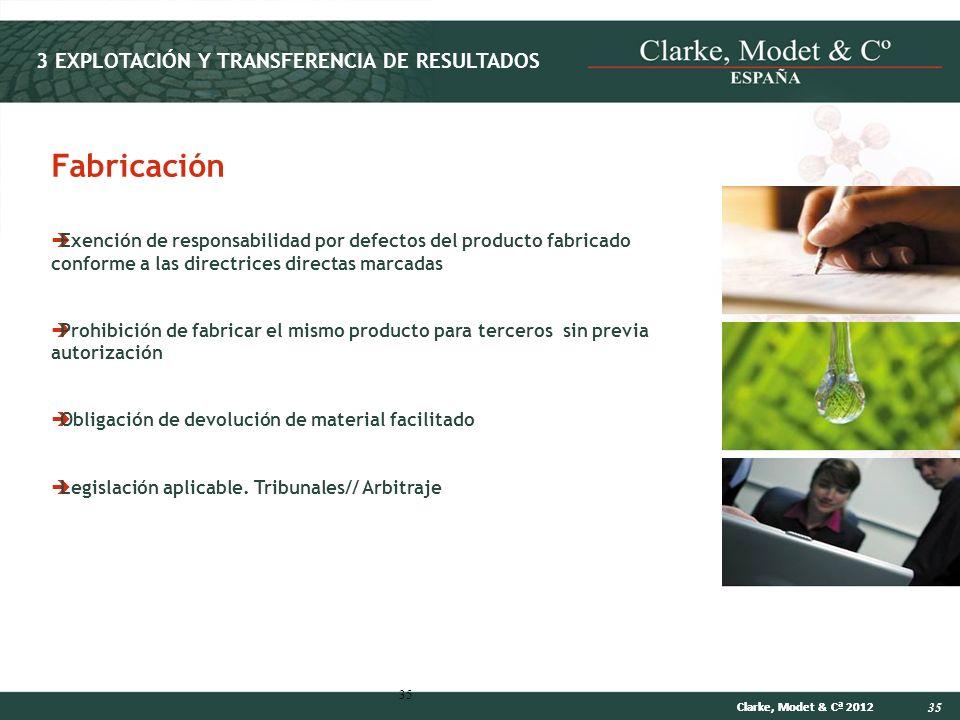 Fabricación 3 EXPLOTACIÓN Y TRANSFERENCIA DE RESULTADOS