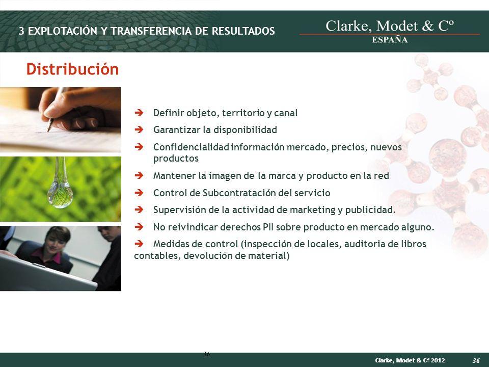 Distribución 3 EXPLOTACIÓN Y TRANSFERENCIA DE RESULTADOS