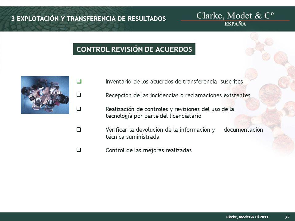 CONTROL REVISIÓN DE ACUERDOS