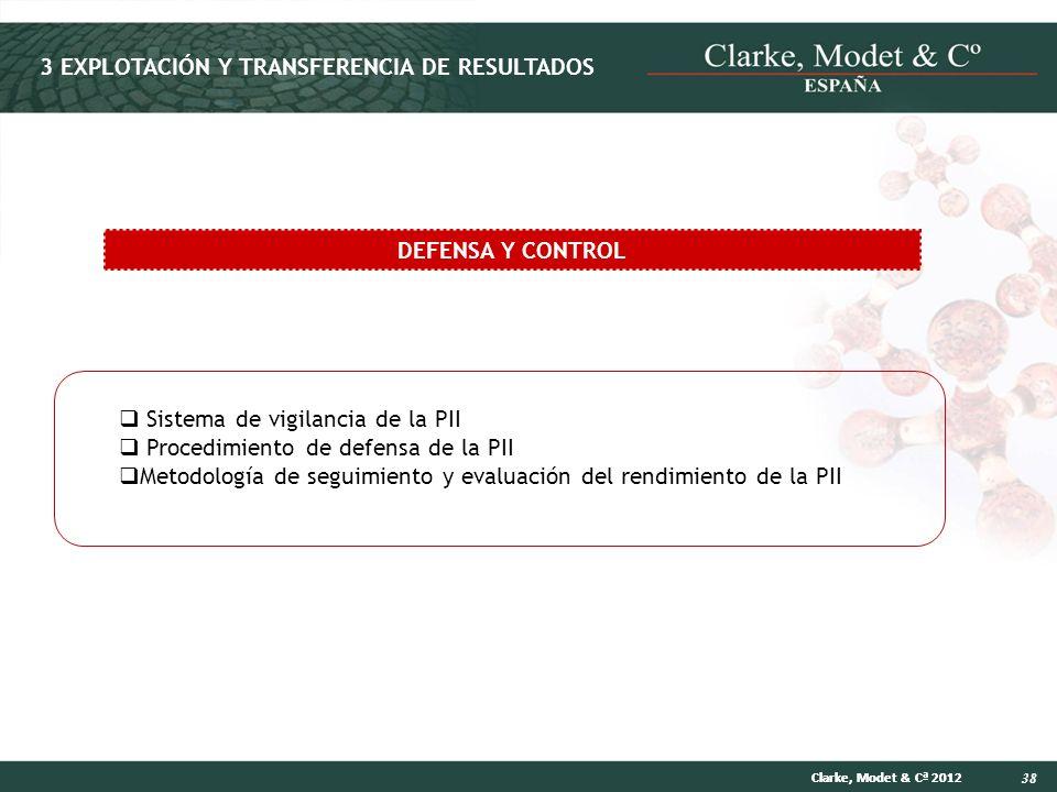 3 EXPLOTACIÓN Y TRANSFERENCIA DE RESULTADOS