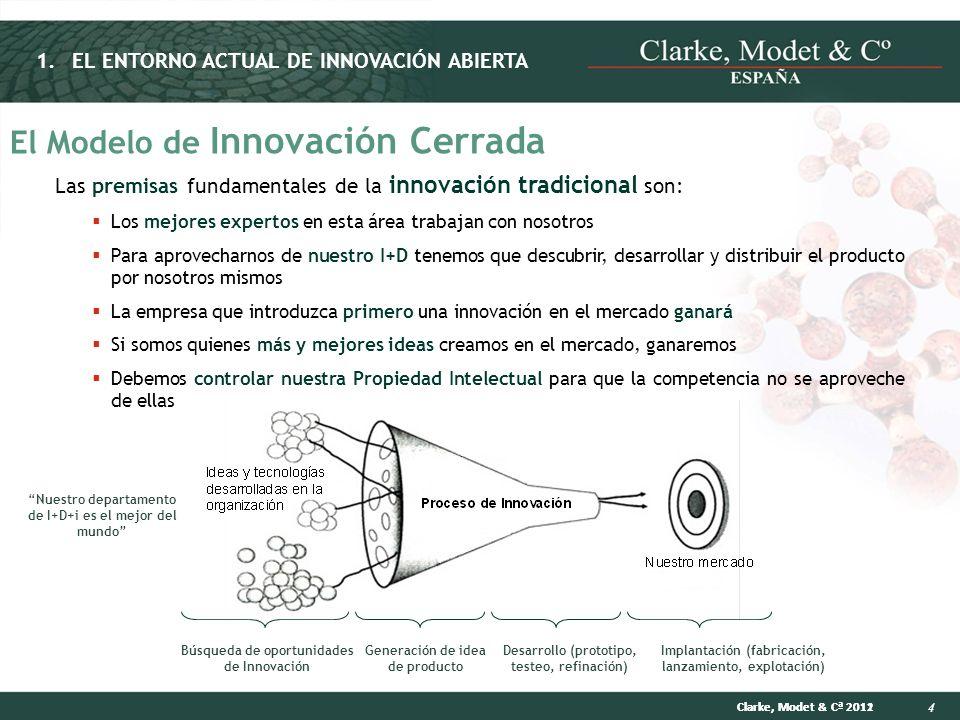 El Modelo de Innovación Cerrada