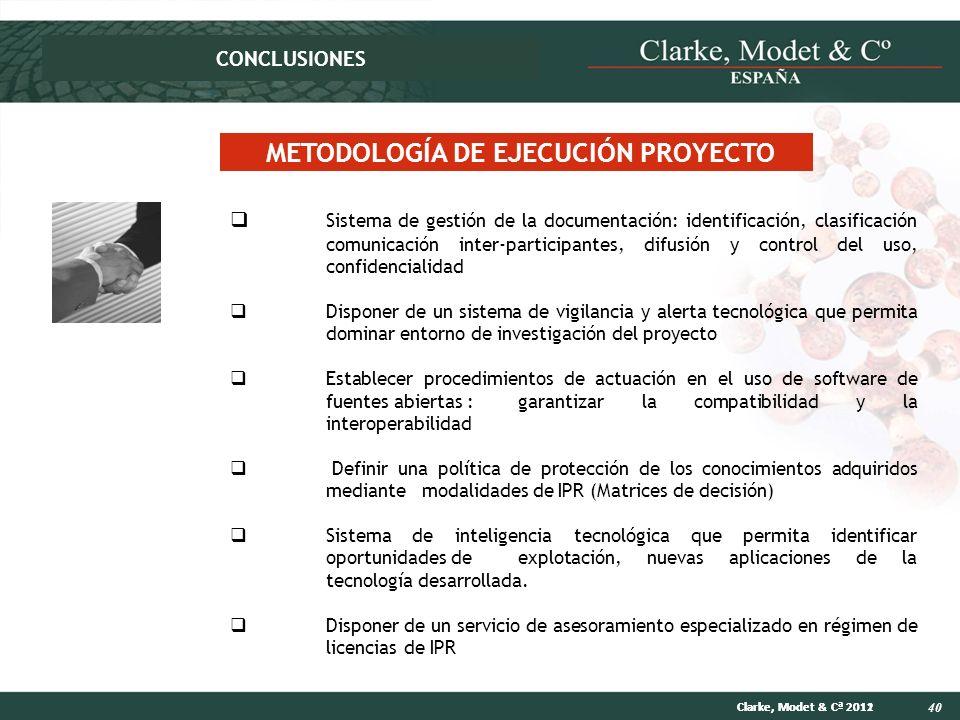 METODOLOGÍA DE EJECUCIÓN PROYECTO