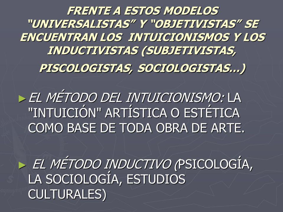 EL MÉTODO INDUCTIVO (PSICOLOGÍA, LA SOCIOLOGÍA, ESTUDIOS CULTURALES)