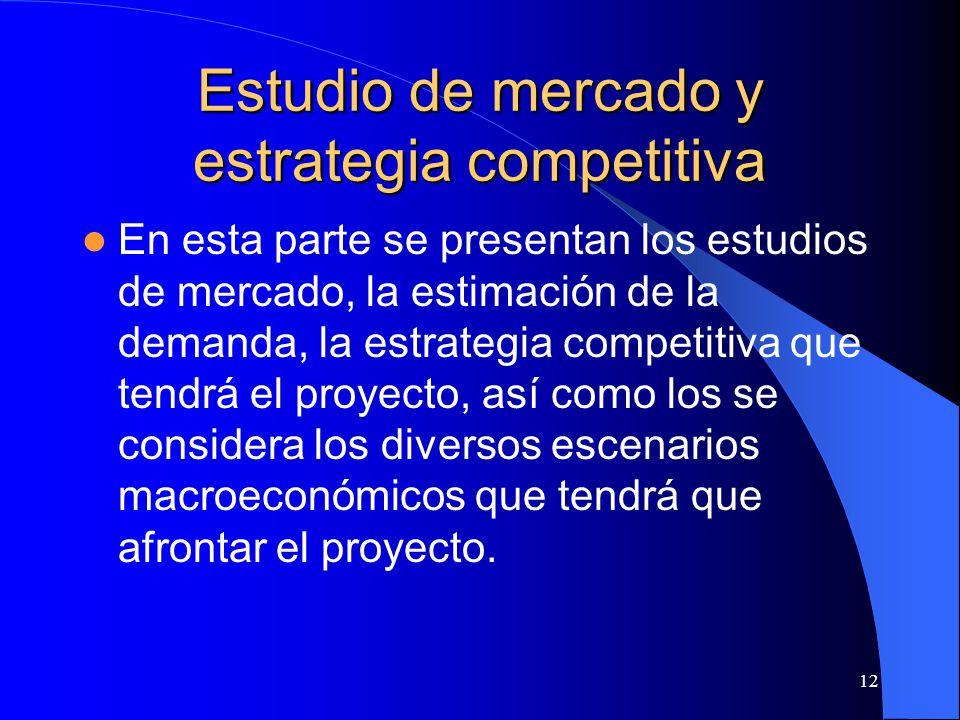 Estudio de mercado y estrategia competitiva