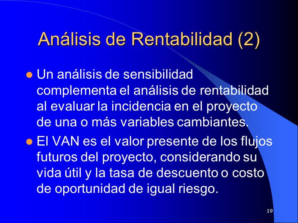 Análisis de Rentabilidad (2)