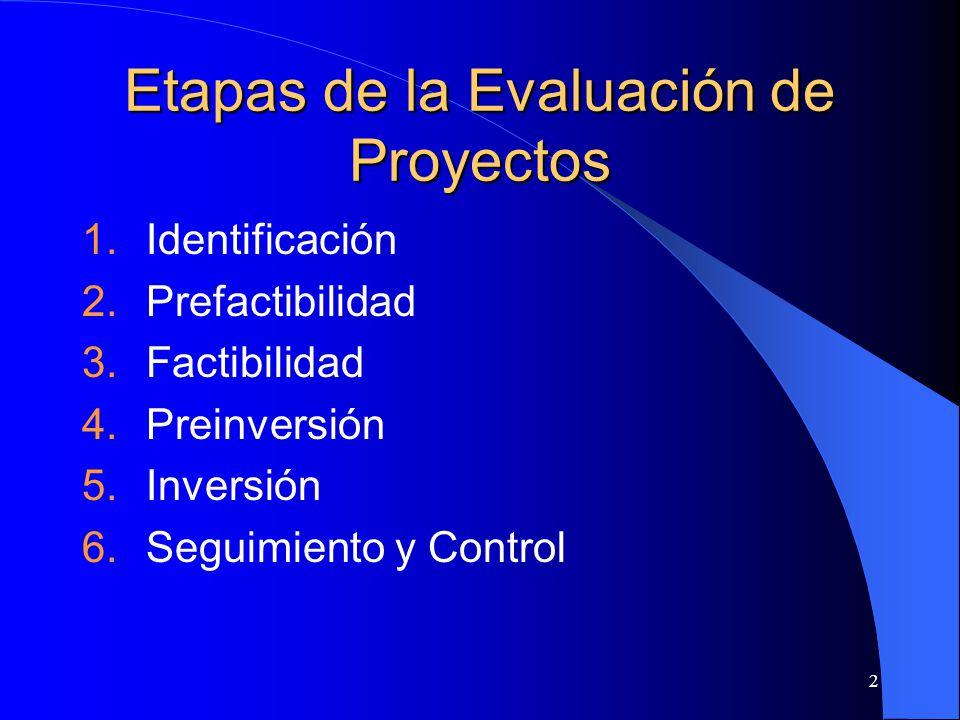 Etapas de la Evaluación de Proyectos