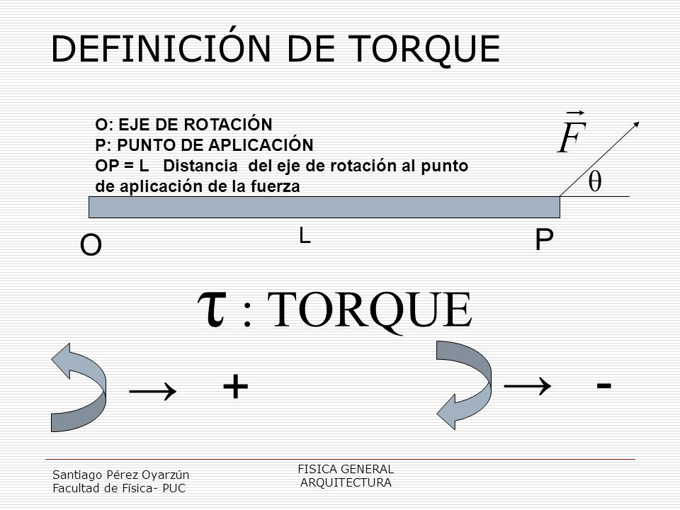 Torque y equilibrio fisica general santiago p rez oyarz n for Definicion de estilo en arquitectura