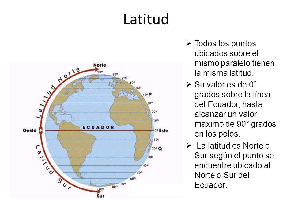 Latitud Todos los puntos ubicados sobre el mismo paralelo tienen la misma latitud.
