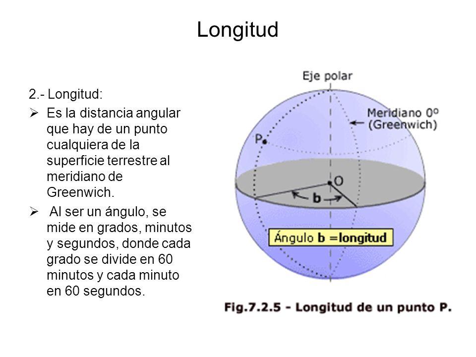 Longitud 2.- Longitud: Es la distancia angular que hay de un punto cualquiera de la superficie terrestre al meridiano de Greenwich.