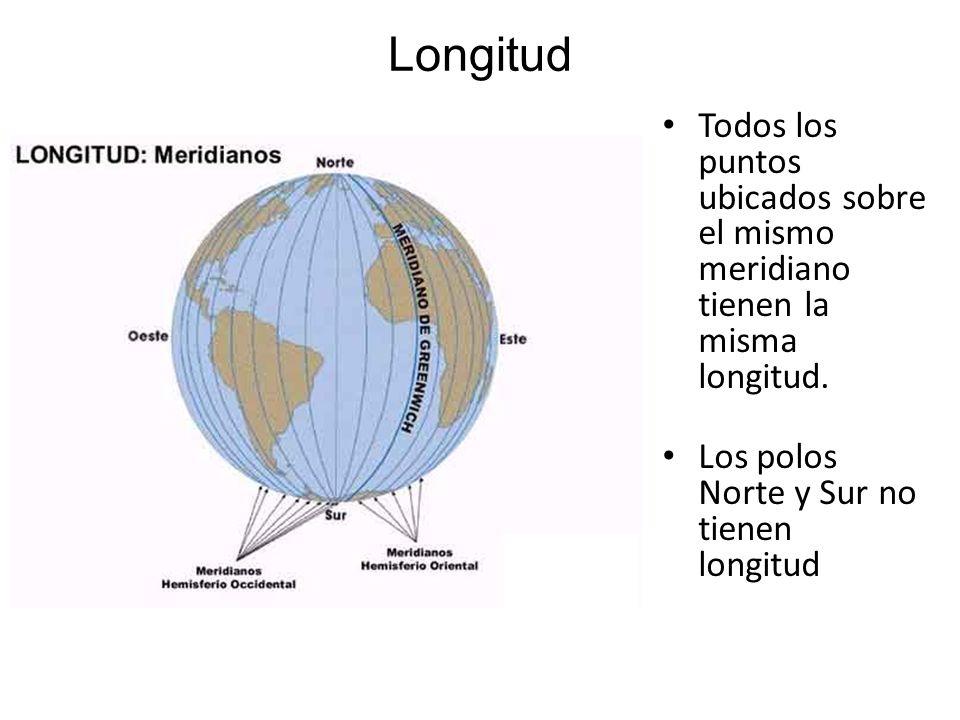 Longitud Todos los puntos ubicados sobre el mismo meridiano tienen la misma longitud.