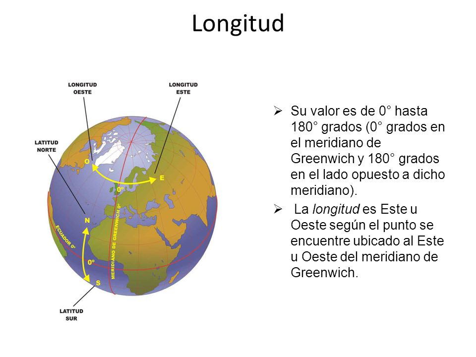 Longitud Su valor es de 0° hasta 180° grados (0° grados en el meridiano de Greenwich y 180° grados en el lado opuesto a dicho meridiano).