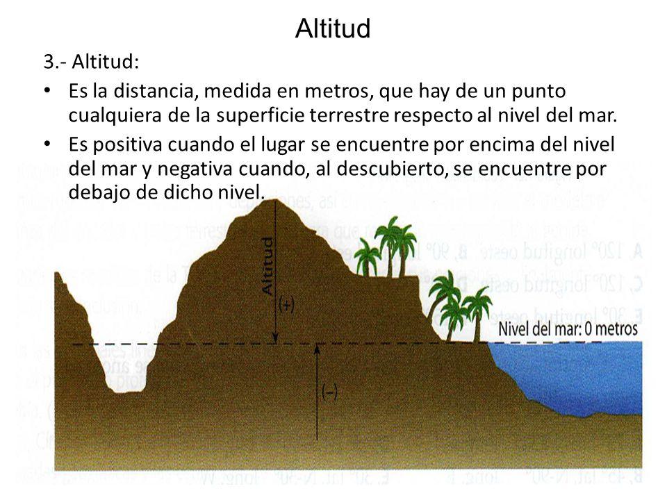 Altitud 3.- Altitud: Es la distancia, medida en metros, que hay de un punto cualquiera de la superficie terrestre respecto al nivel del mar.