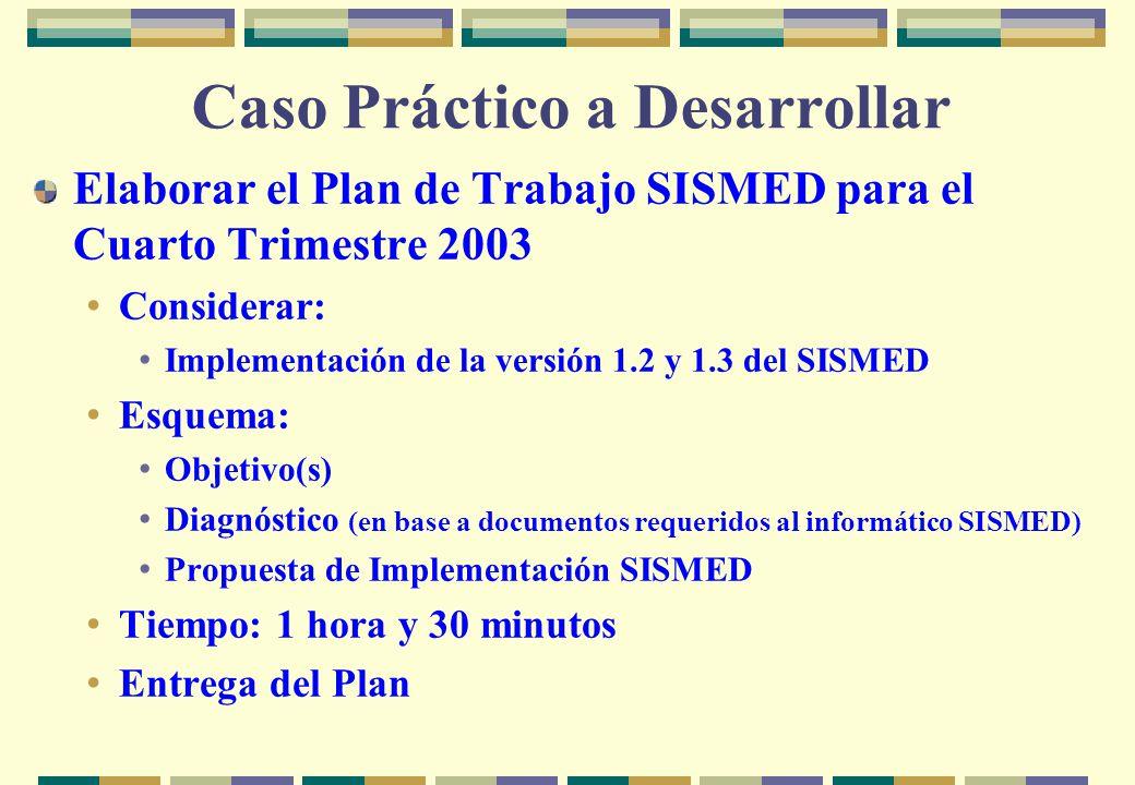 Taller de integraci n inform tica sismed ppt video online descargar - Esquema caso practico trabajo social ...