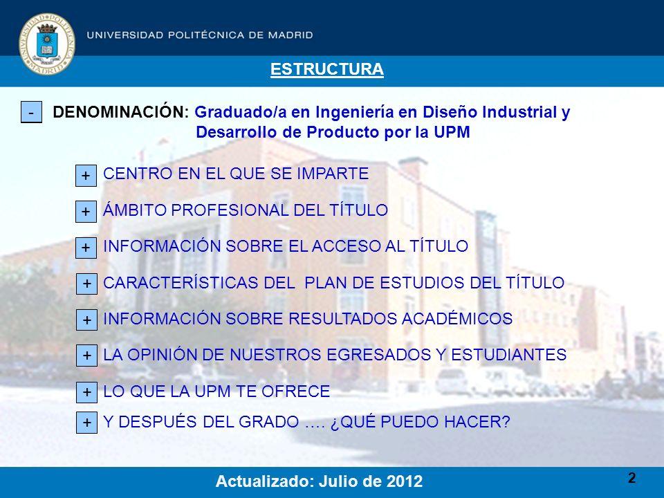 ESTRUCTURA - + DENOMINACIÓN: Graduado/a en Ingeniería en Diseño Industrial y. Desarrollo de Producto por la UPM.