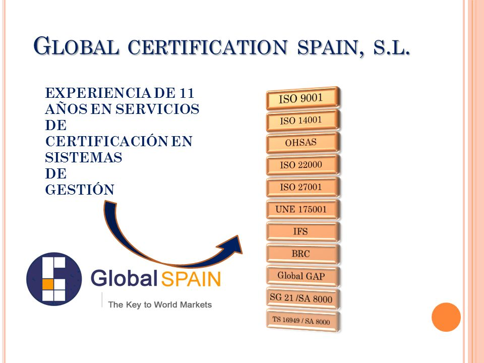 Global certification spain, s.l.