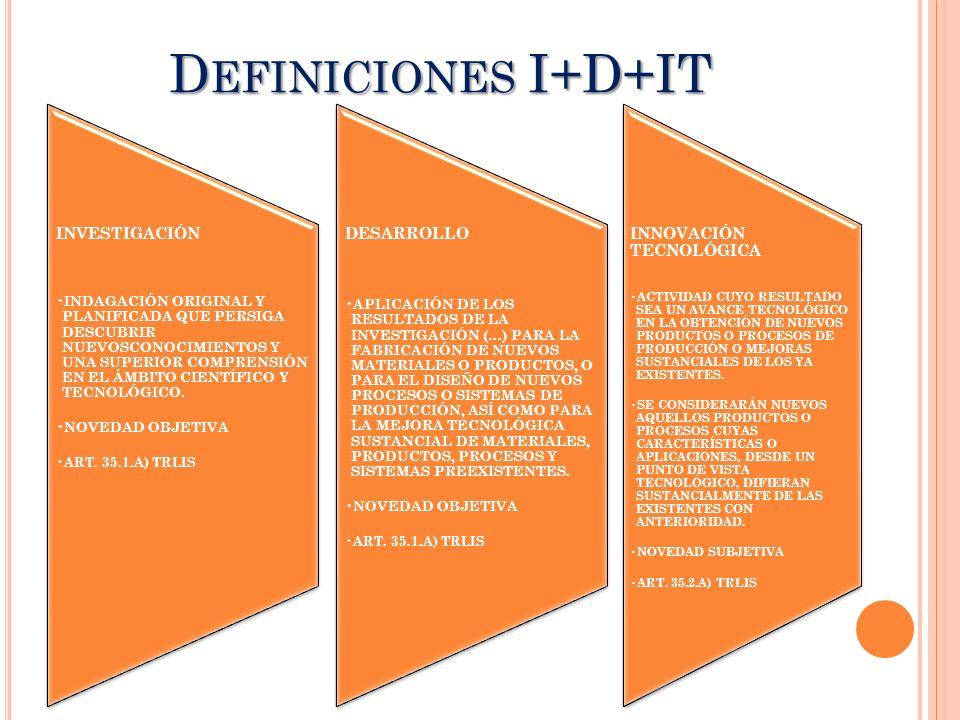 Definiciones I+D+IT INVESTIGACIÓN DESARROLLO INNOVACIÓN TECNOLÓGICA