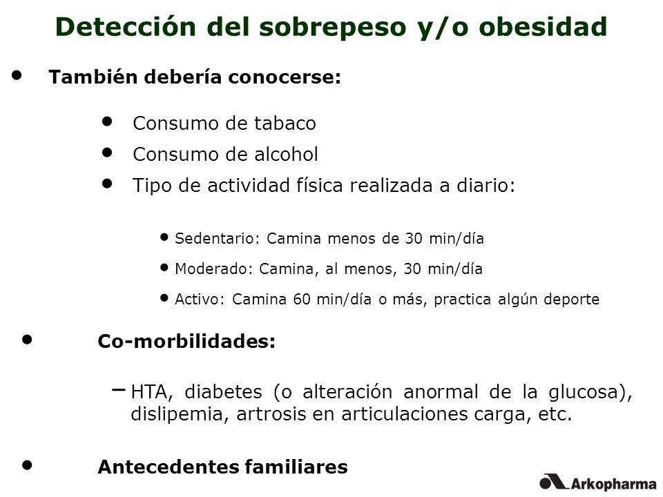 Detección del sobrepeso y/o obesidad
