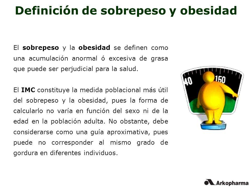 Definición de sobrepeso y obesidad