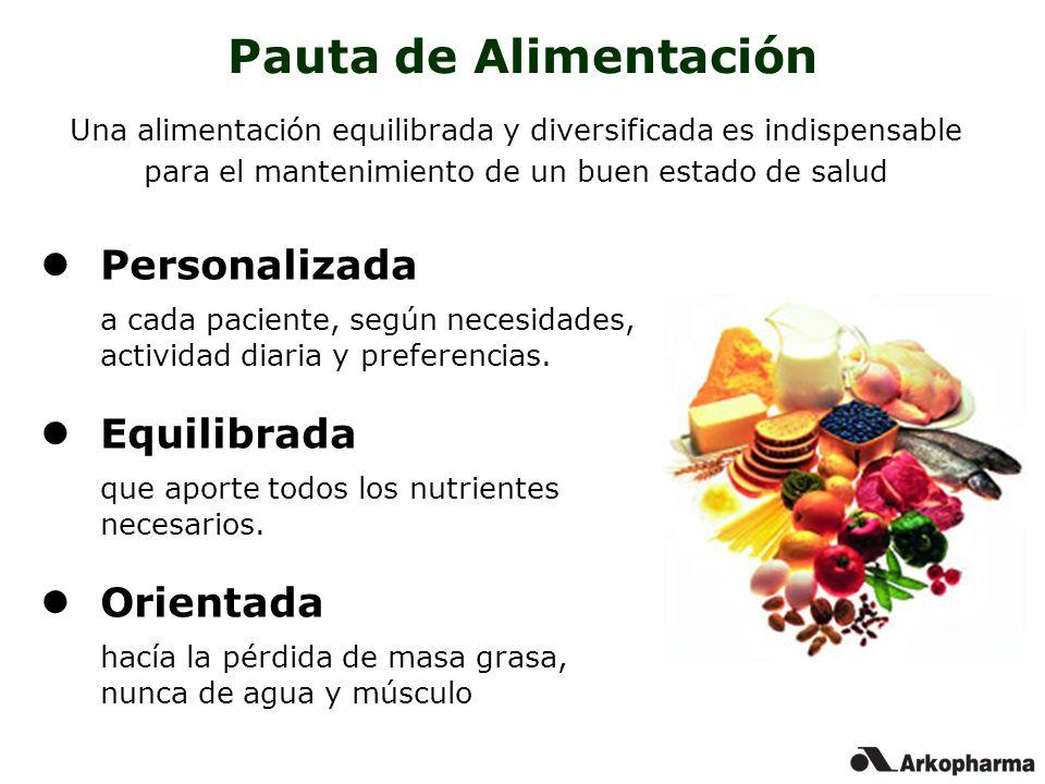 Pauta de Alimentación Personalizada Equilibrada Orientada