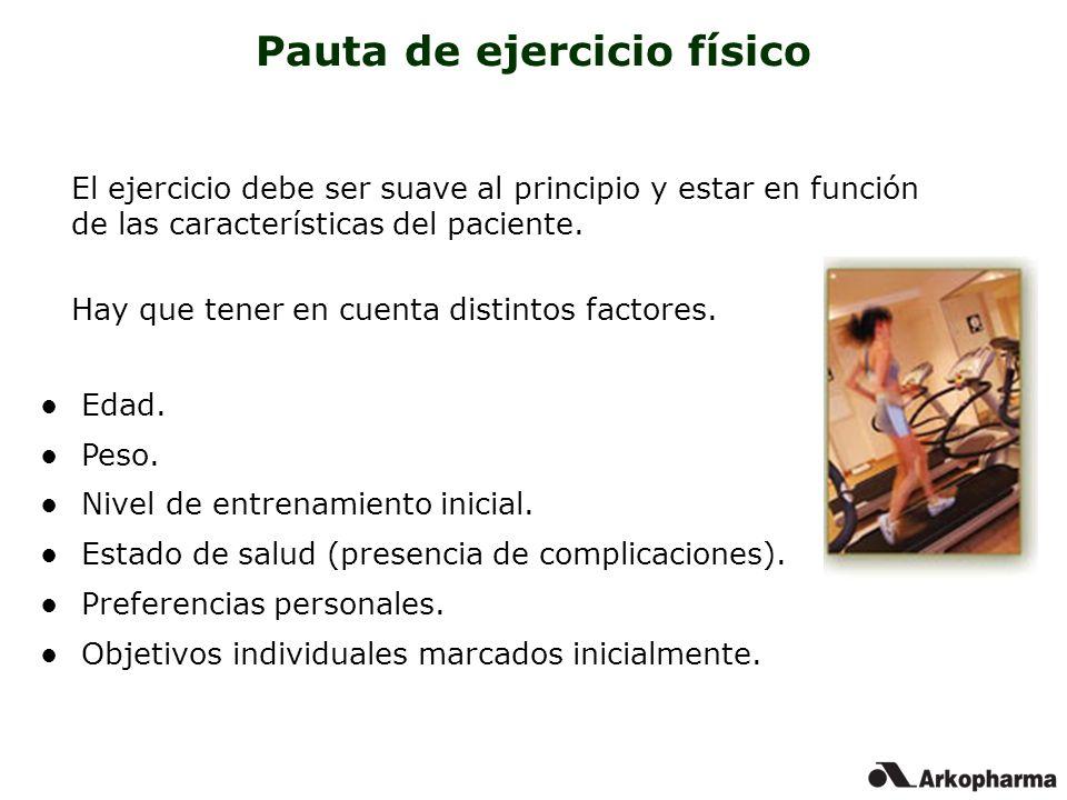Pauta de ejercicio físico