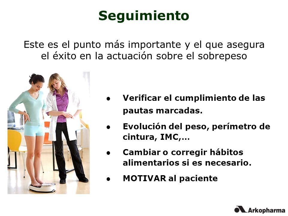 SeguimientoEste es el punto más importante y el que asegura el éxito en la actuación sobre el sobrepeso.
