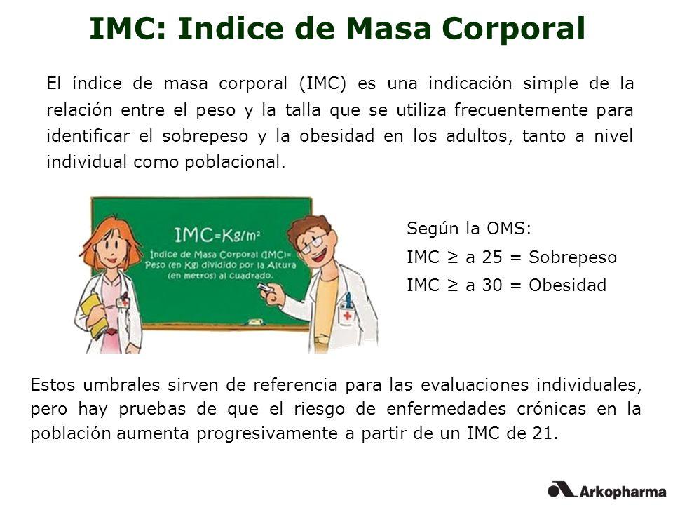 IMC: Indice de Masa Corporal
