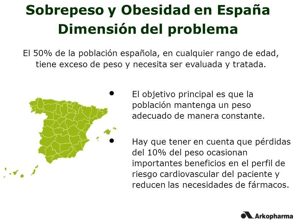 Sobrepeso y Obesidad en España Dimensión del problema