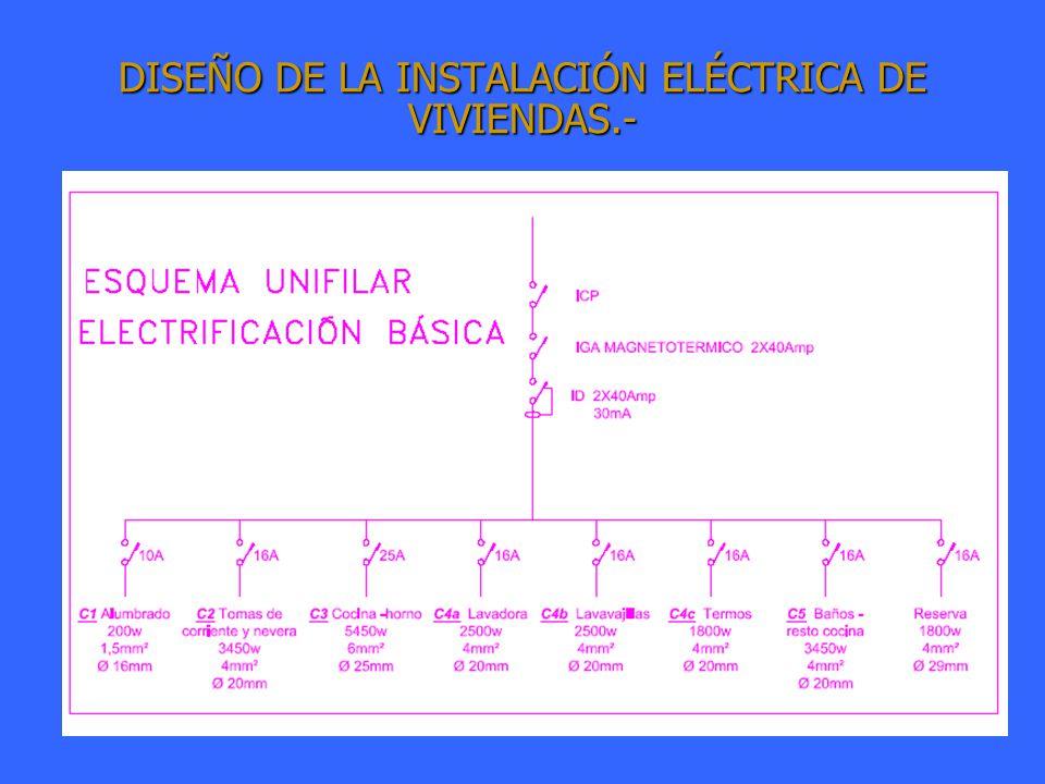 Dise o de la instalaci n el ctrica de viviendas ppt video online descargar - Diseno de viviendas ...
