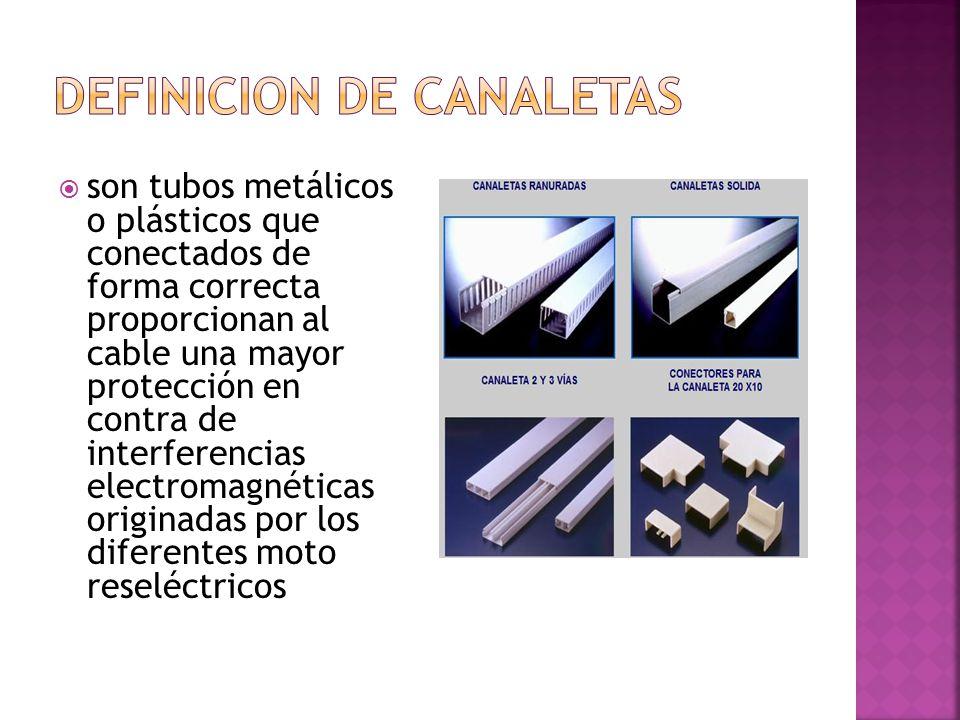 DEFINICION DE CANALETAS