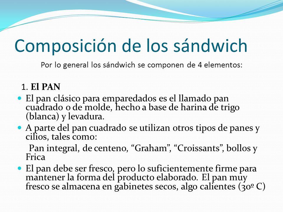 Composición de los sándwich