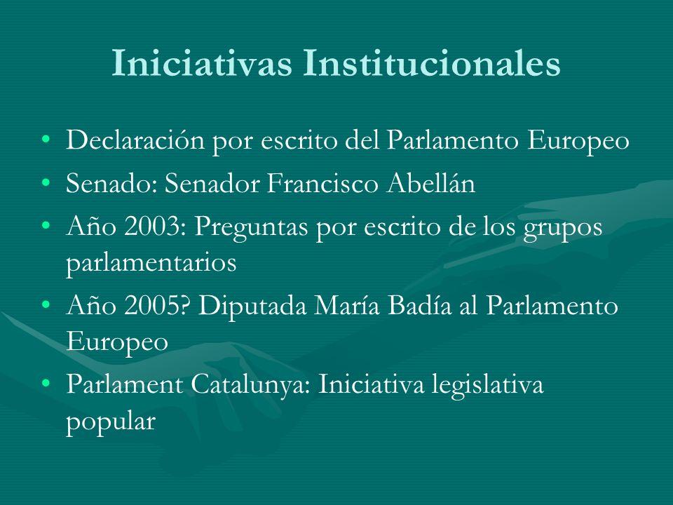Iniciativas Institucionales
