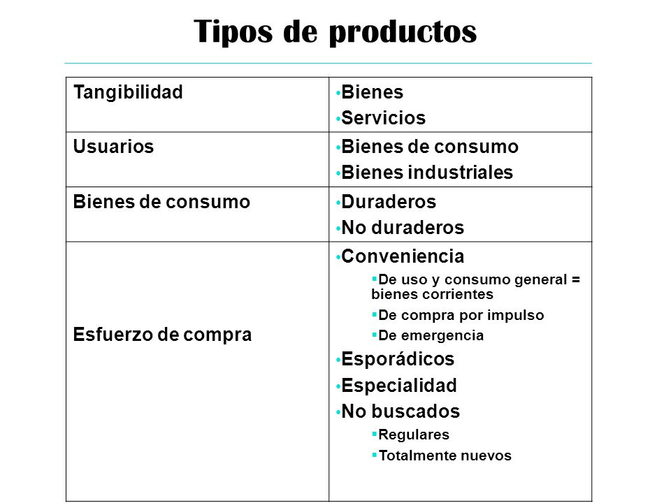 Producto plan de marketing ppt video online descargar for Tipos de servicios de un hotel