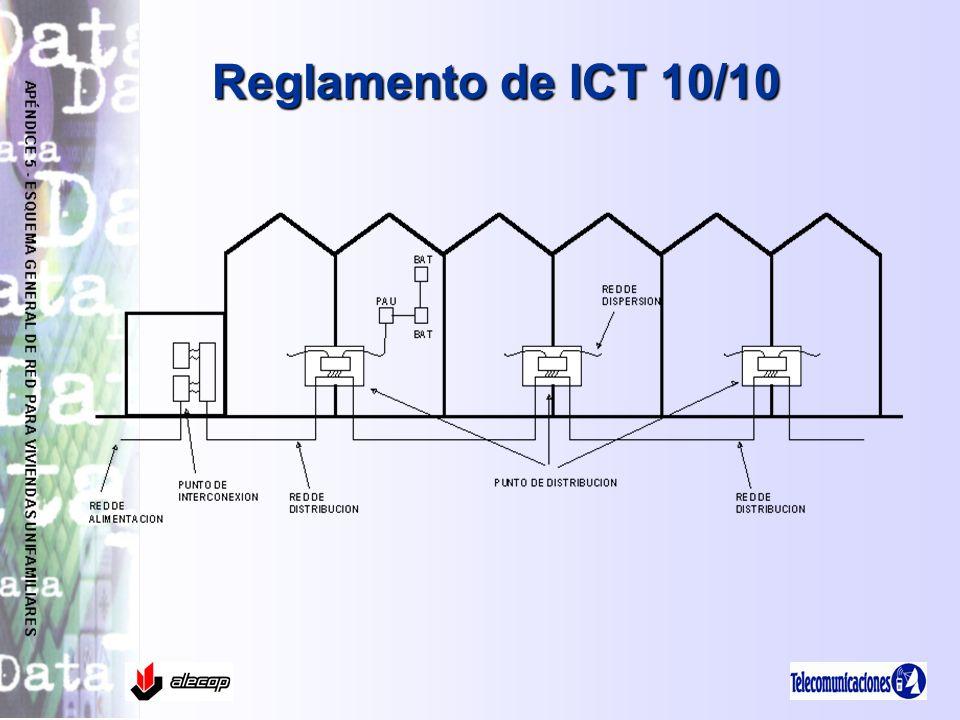Reglamento de ICT 10/10