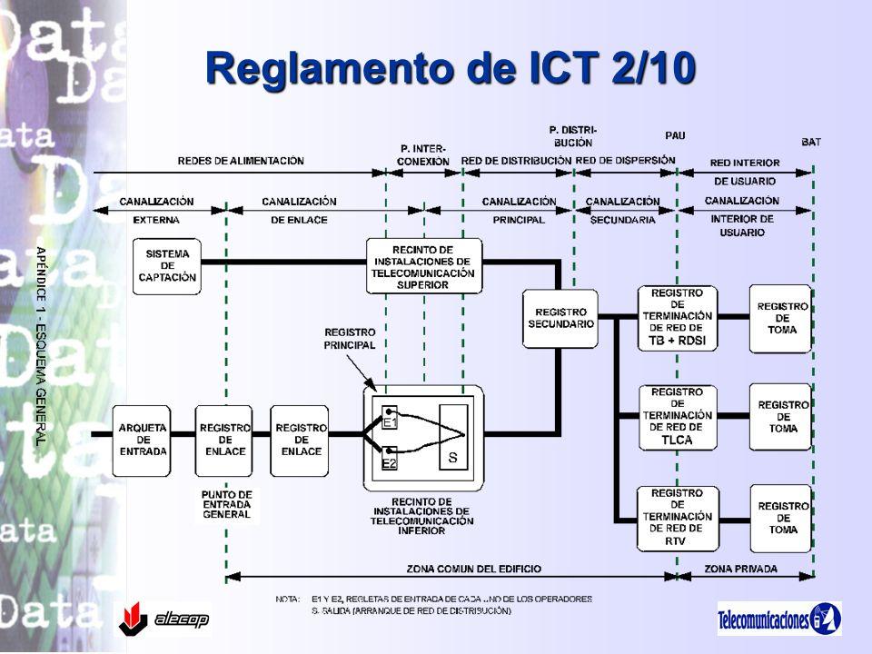 Reglamento de ICT 2/10