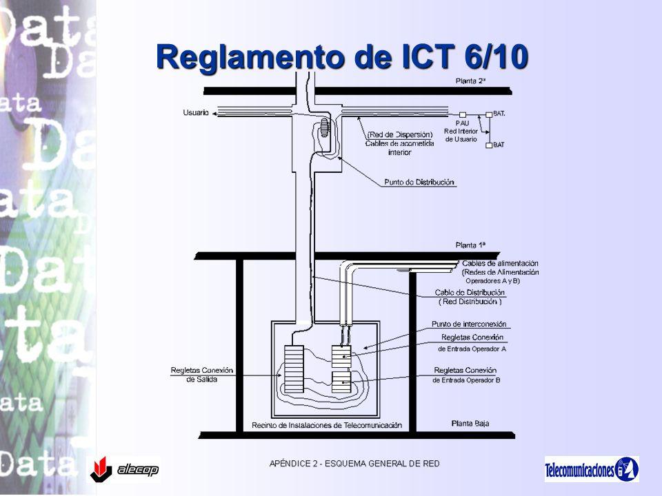 Reglamento de ICT 6/10