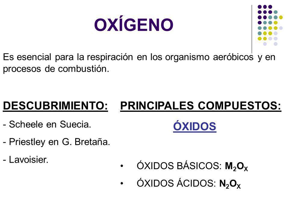 OXÍGENO DESCUBRIMIENTO: PRINCIPALES COMPUESTOS: ÓXIDOS