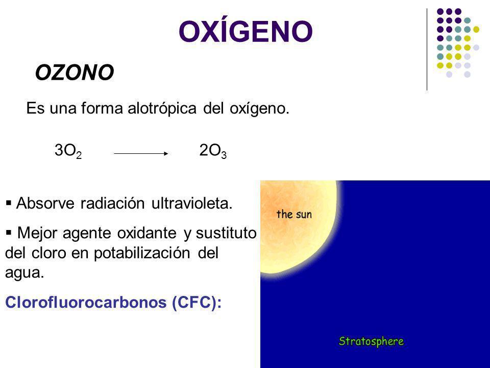 OXÍGENO OZONO Es una forma alotrópica del oxígeno. 3O2 2O3