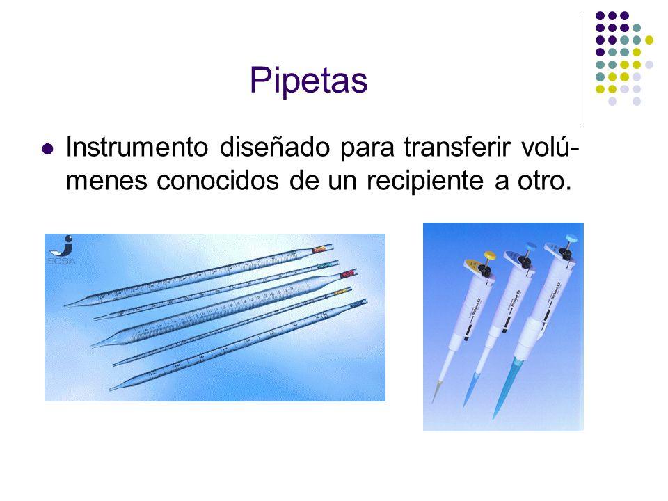 Pipetas Instrumento diseñado para transferir volú-menes conocidos de un recipiente a otro.