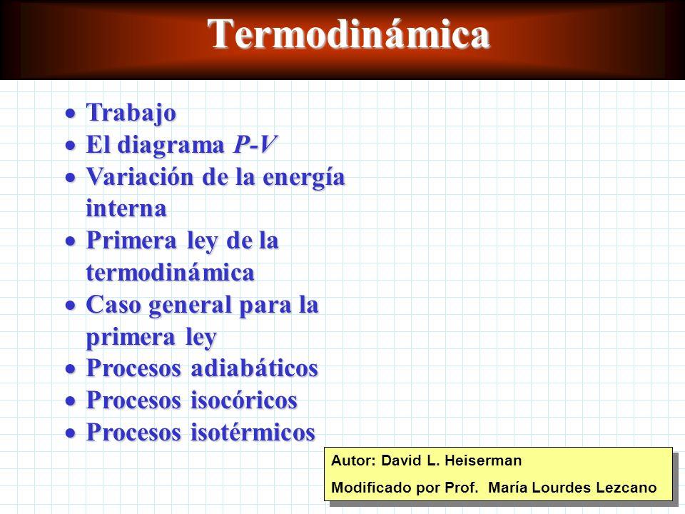 Termodinámica Trabajo El diagrama P-V Variación de la energía interna