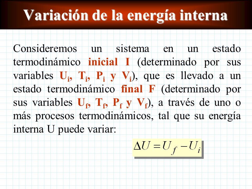 Variación de la energía interna